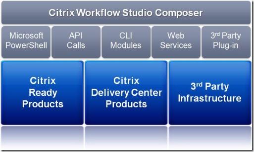 workflow_studio_composer