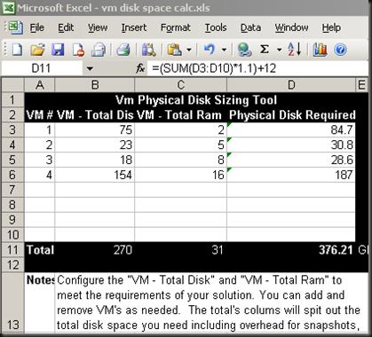 VMware: VM Disk space calculator   ICT-Freak nl